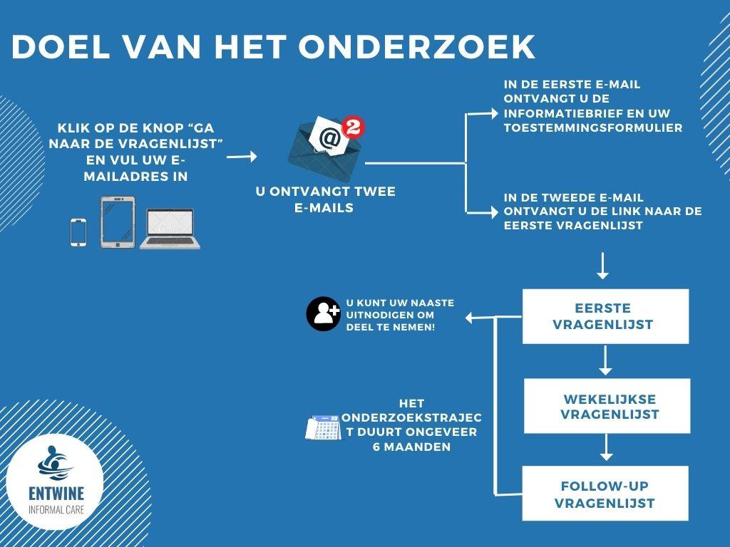 NL_set up