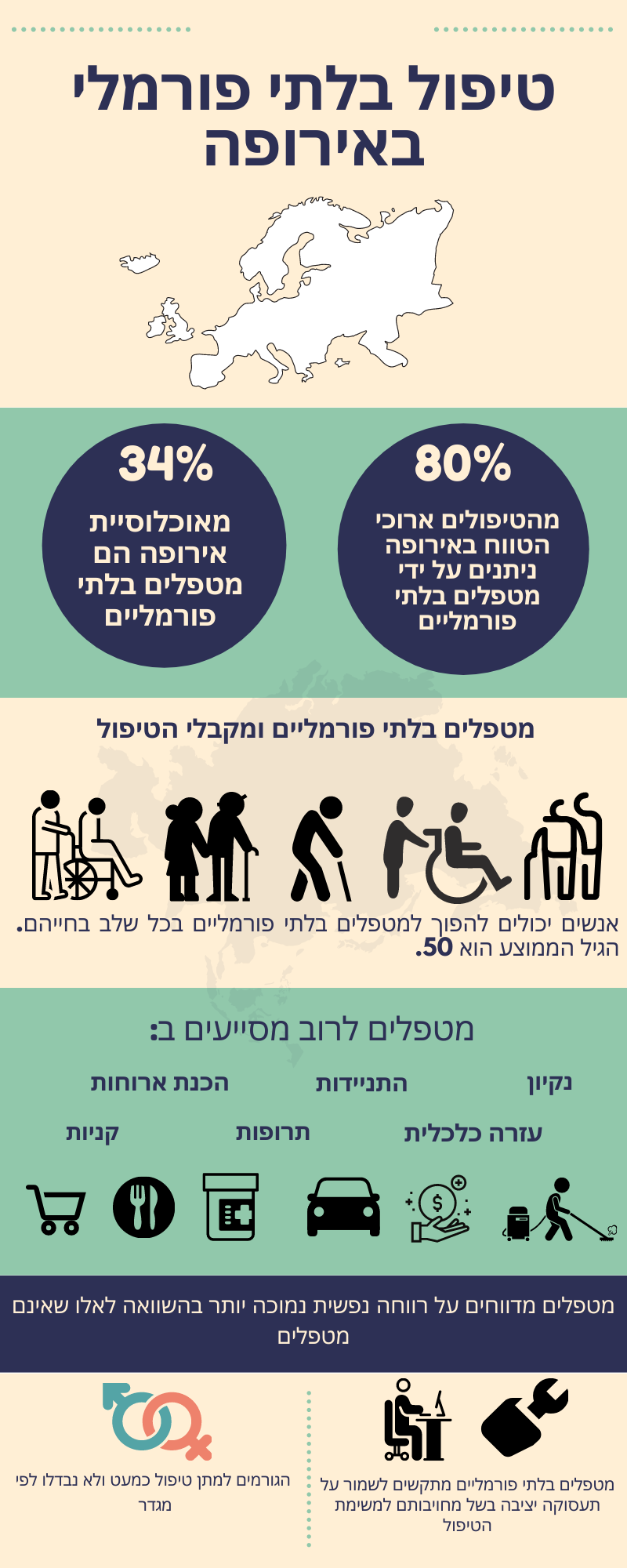 hebrew Charity Infographic