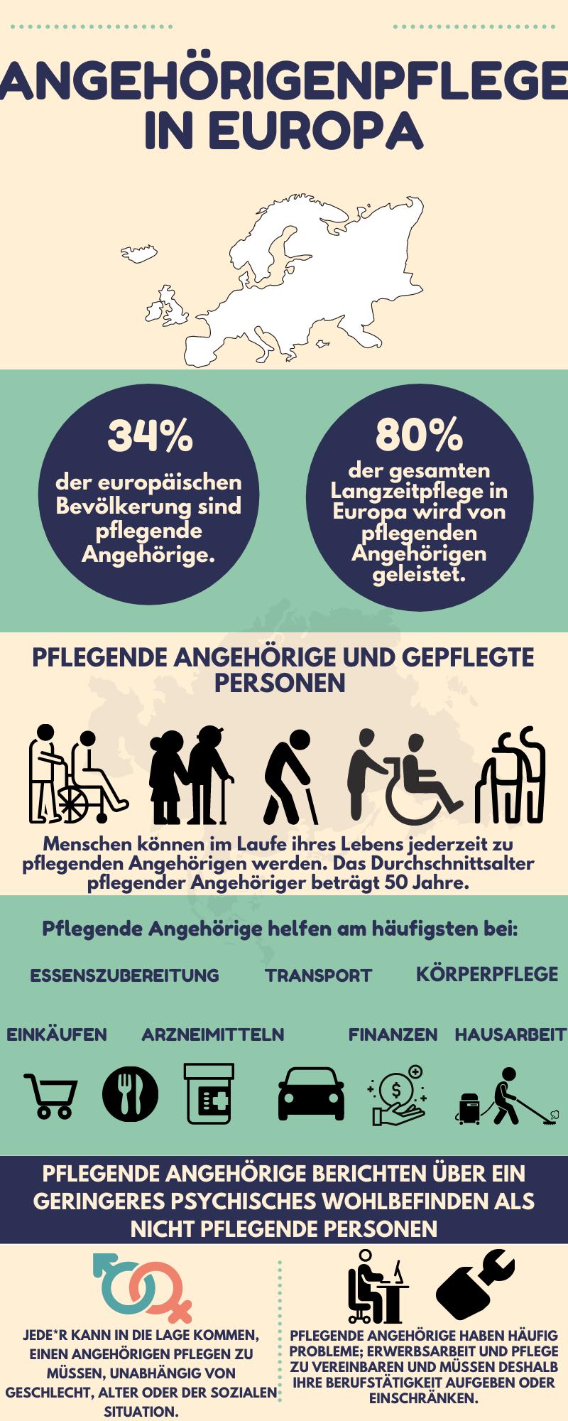 infographic _ german