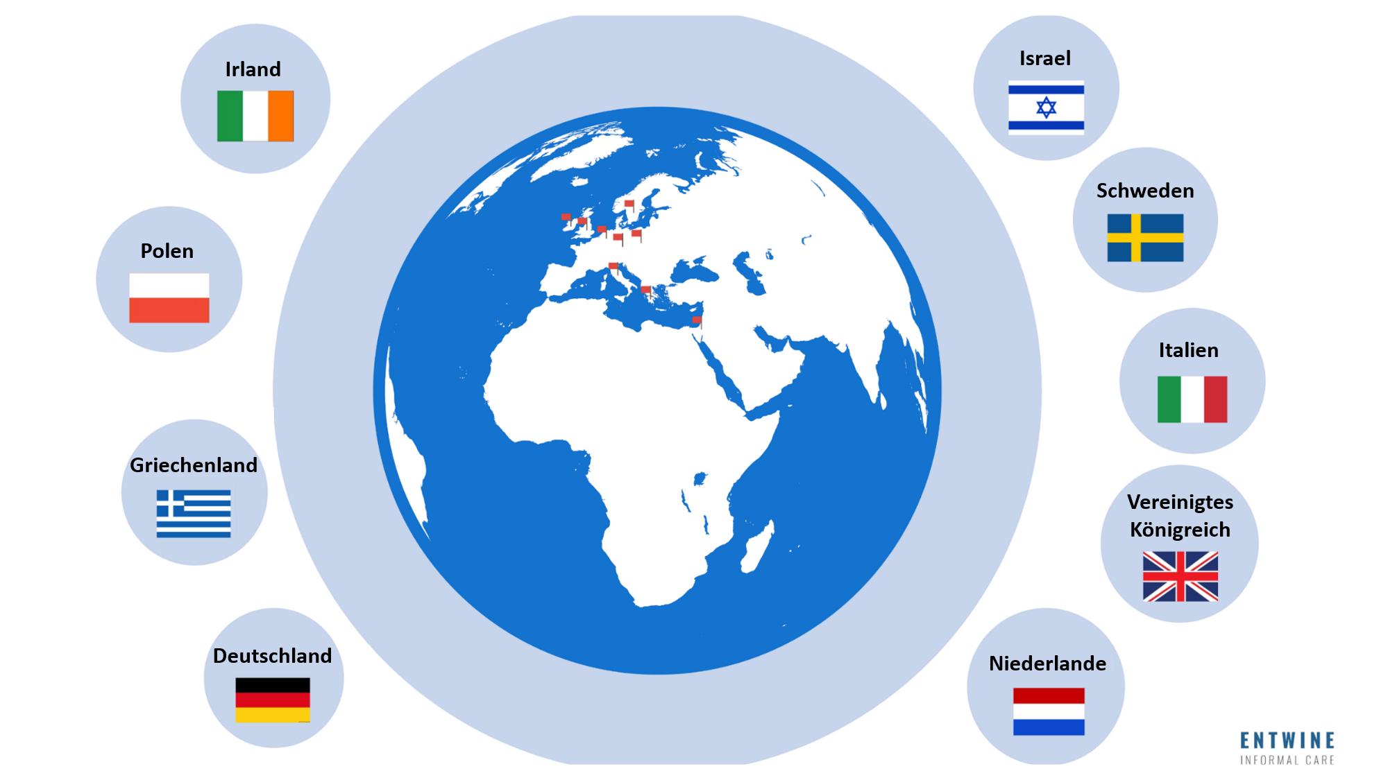 German - Countries & Map